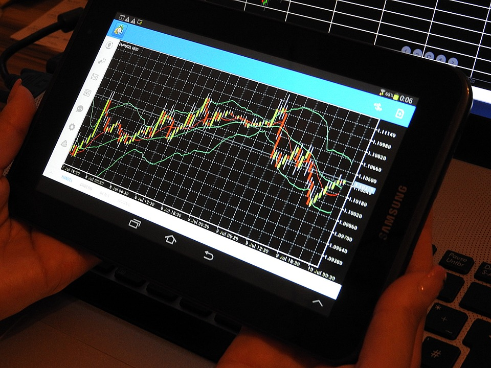 How To Benefit From Online Trading Now