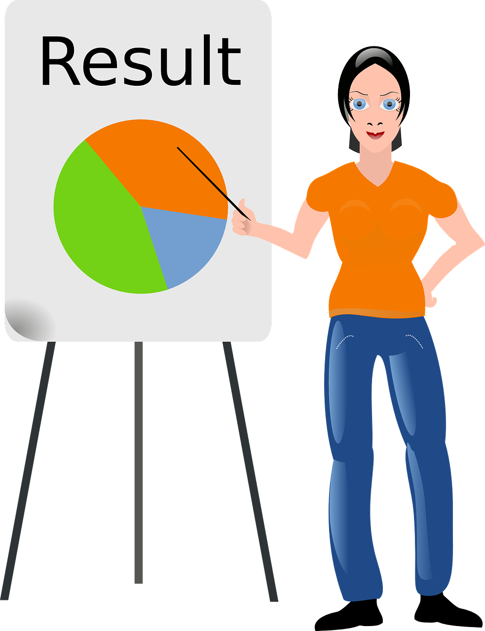 Choose The Right PowerPoint Presentation Maker